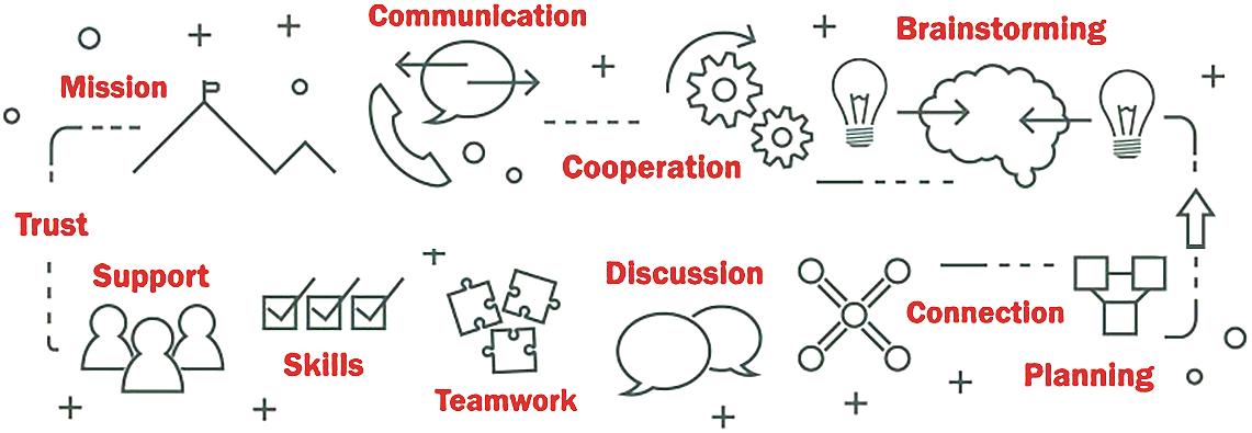 collaboration-CUSTOM2